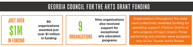 georgia-arts-fy15